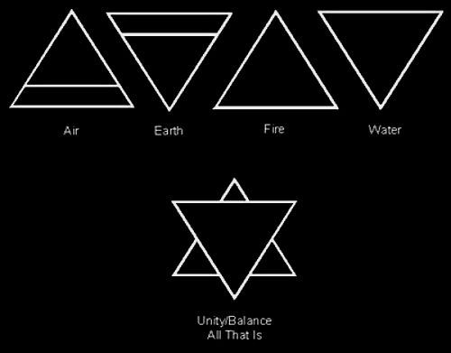 Quintessence Symbol Aether - The Fifth Ele...