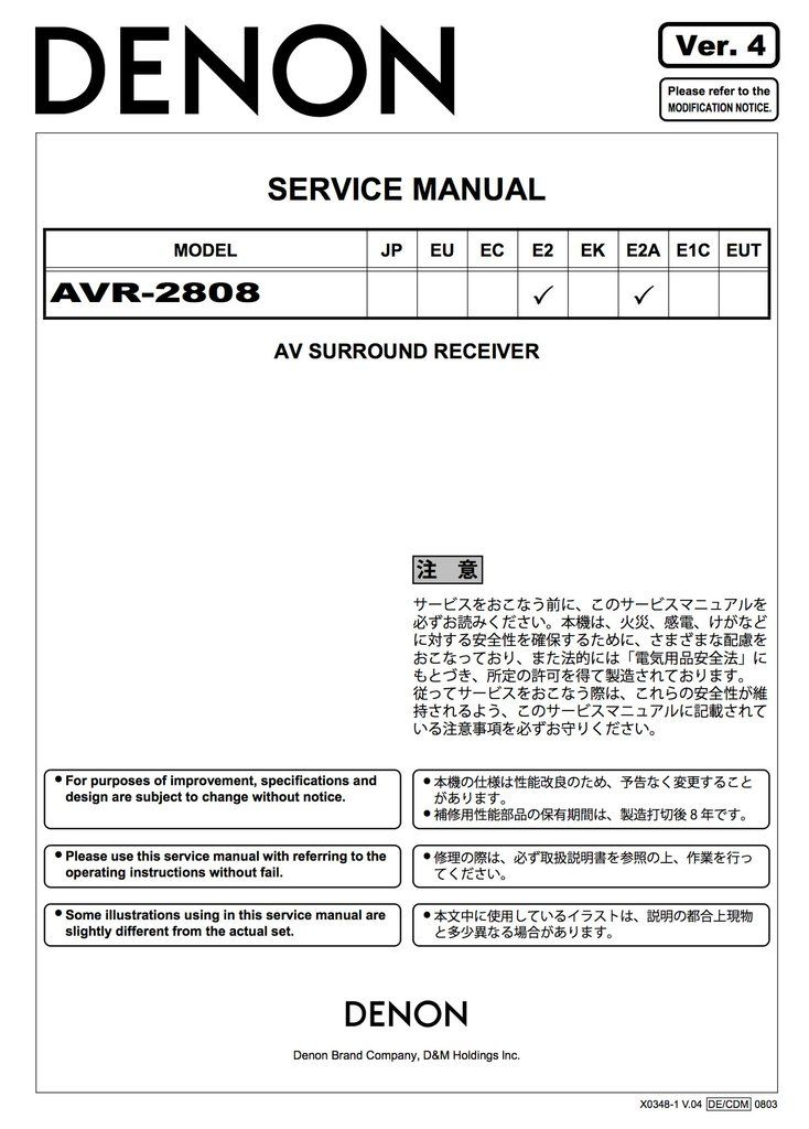 Denon AVR-2808 Service Manual Complete Denon Service Manuals - operation manual