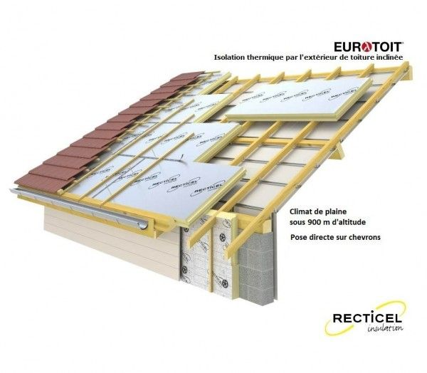 Sarking Polyurethane Eurotoit Paquet S De 5 76 M 160mm Recticel With Images Roof Construction A Frame House Plans