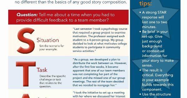 star method resume examples inspirational star method of