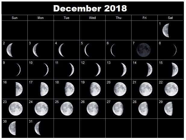 full moon calendar september 2018
