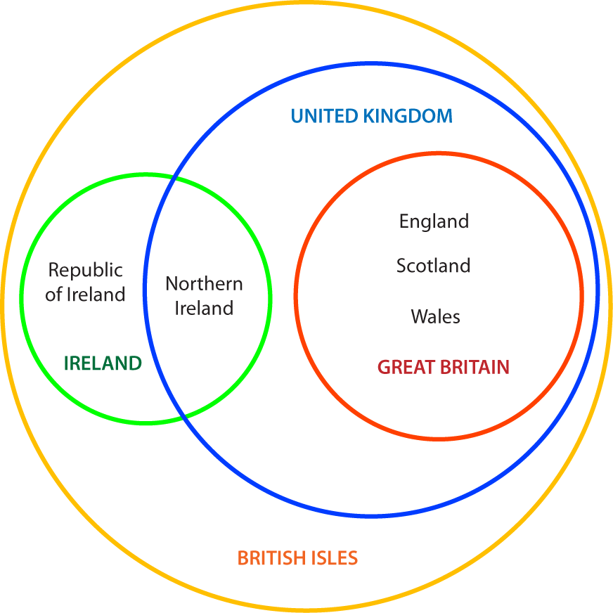 Venn diagram of britain wiring library venn diagram of britain images gallery ccuart Gallery