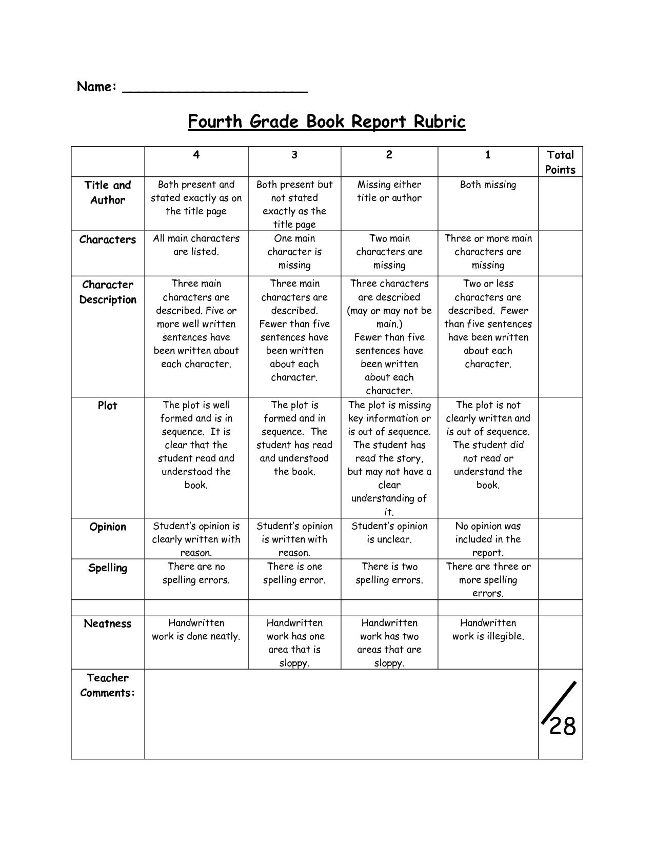 fourth grade book report rubric pdf pdf teaching fourth grade book report rubric pdf pdf