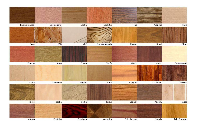 la-madera-y-sus-tipos.jpg (1224×792) | clasificacion de maderas ...