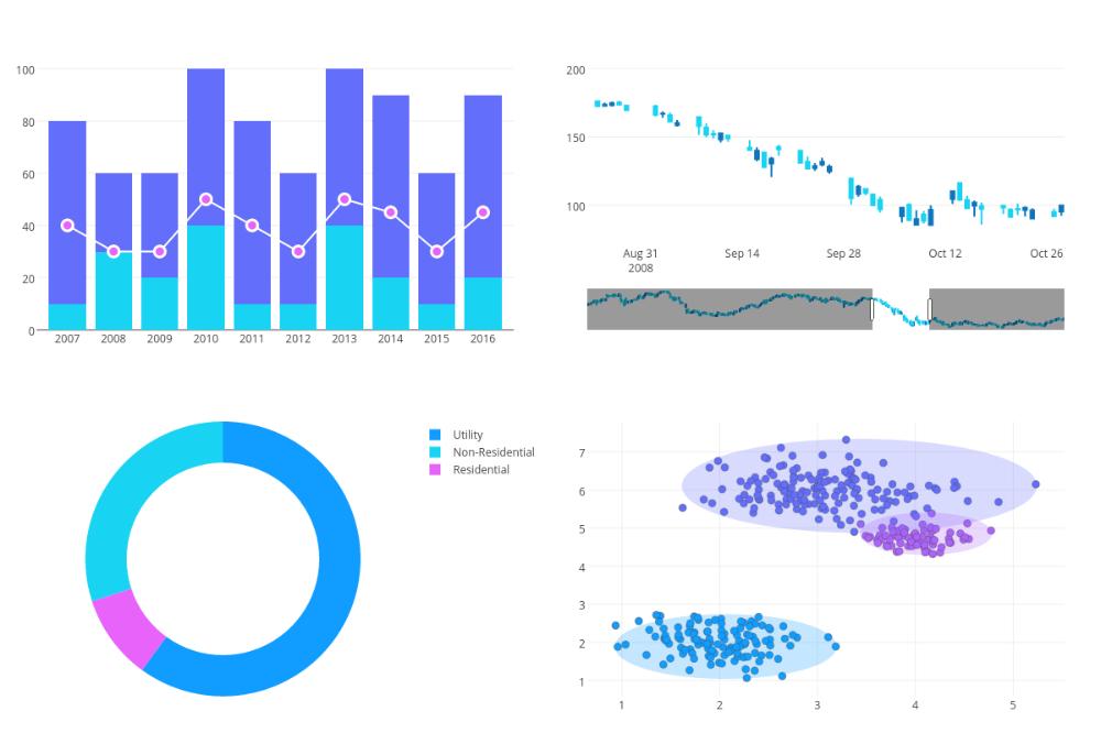 Online Graph Maker  U00b7 Plotly Chart Studio