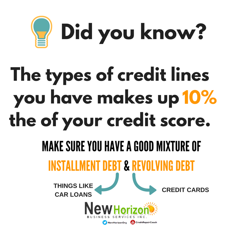 Did You Know That The Types Of Credit Lines You Have Makes Up 10 Of Your Credit Score Make Sure You Have A Good M Credit Score Budgeting Finances Knowing You