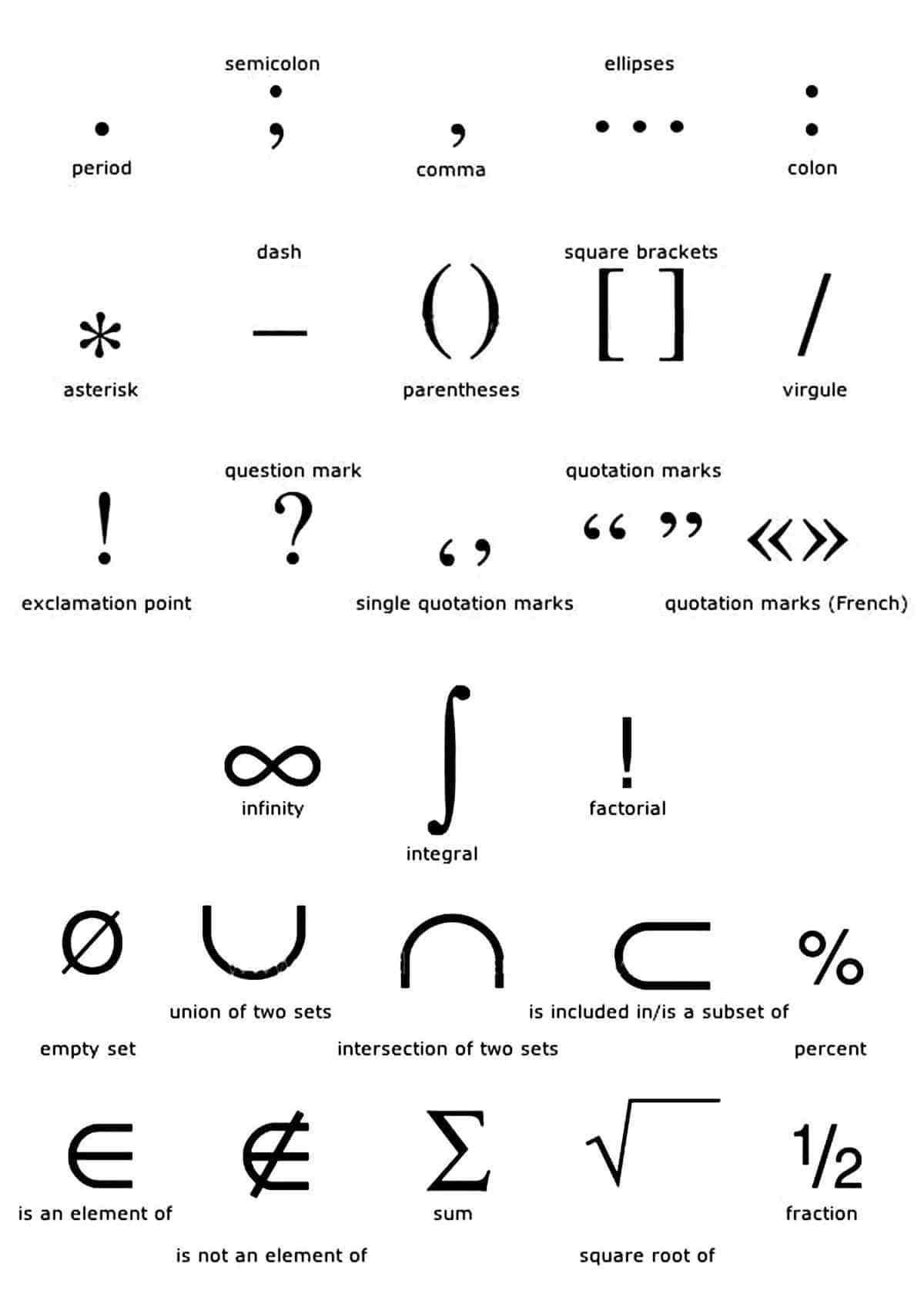 Punctuation Marks Keyboard And Math Symbols In English