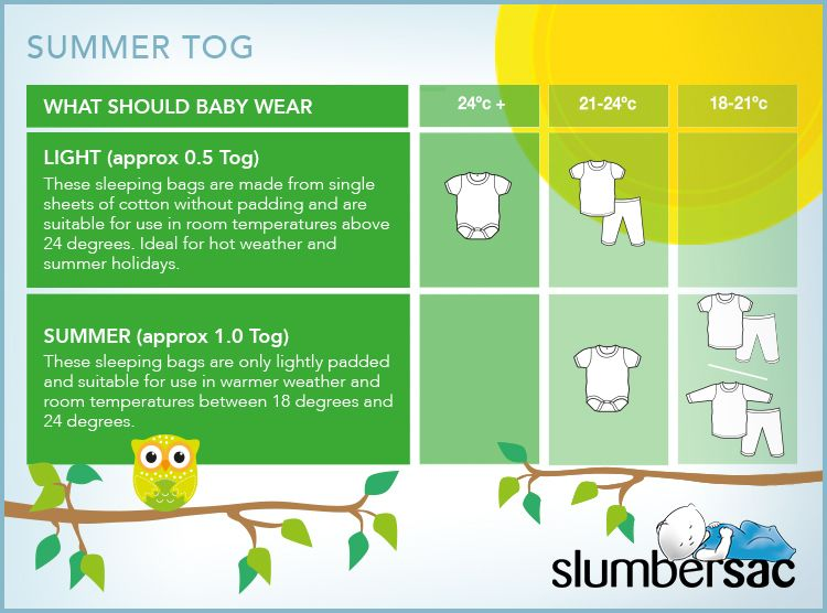 55 Baby Room Temperature Clothing Guide Best Way To Paint Wood Furniture Check More At Http Www Itscu Baby Sleep Wear Cool Baby Clothes Baby Sleep Clothes