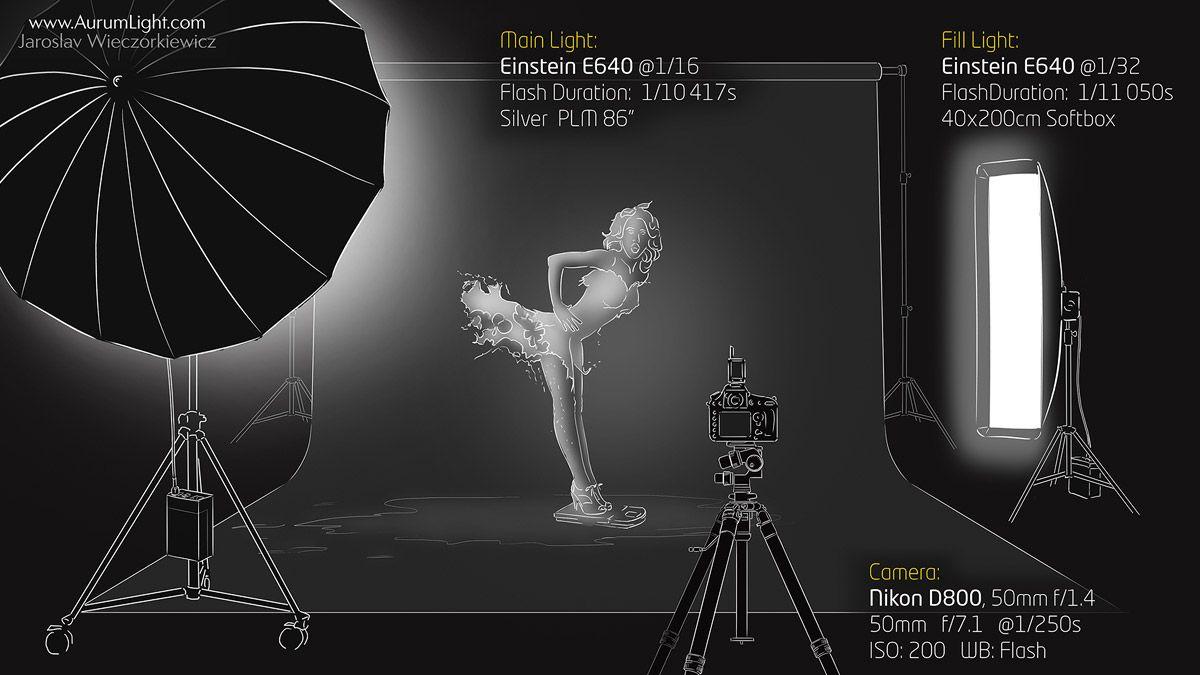 Portrait Photo And Lighting Setup With Softbox By Patryk Młodzikowski 1 160 8 0 Iso 100 Pinterest Photos