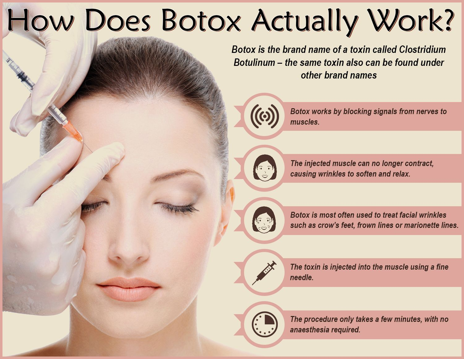 A popular treatment for smoothing facial wrinkles, Botox works by ...