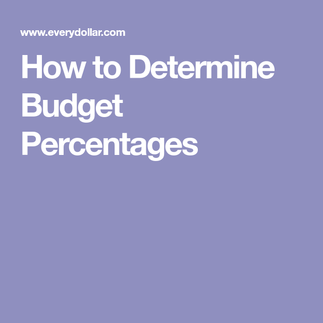 Budget Percentages Budgeting, Making a budget, Budget app