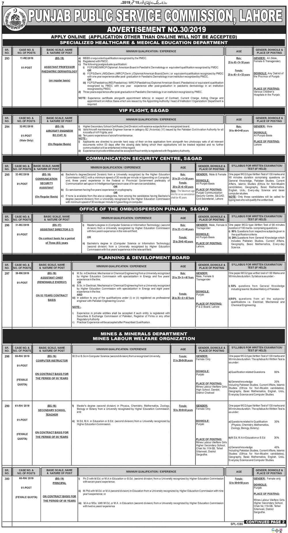 PPSC Latest Jobs Advertisement No 30 Job advertisement