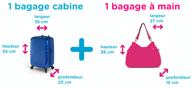 Picto Bagage Valise Cabine Dimension Valise Sac Cabine