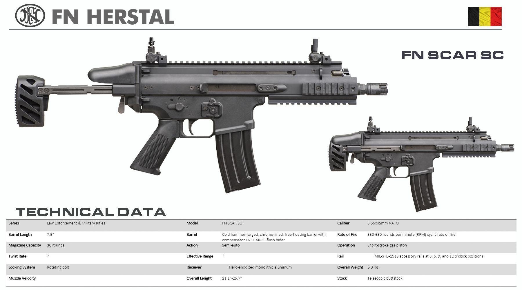 pin by cory on firearms fn scar firearms guns