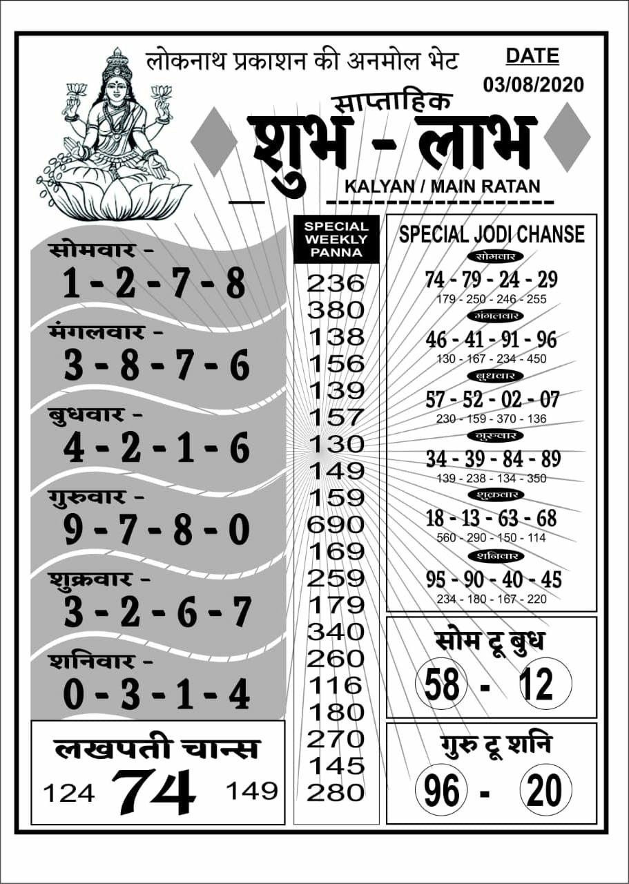 Pin on Daily Kalyan Free Satta Matka Tips