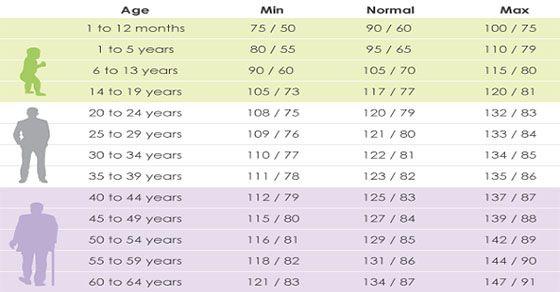 tabla de valores de presion main por edad