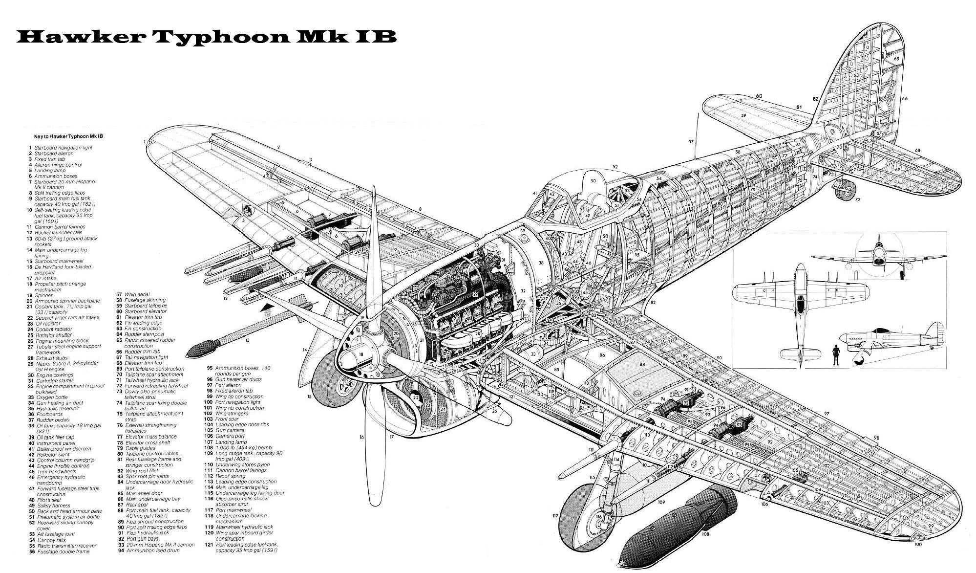Hawker Typhoon Mk 1b Cutaway