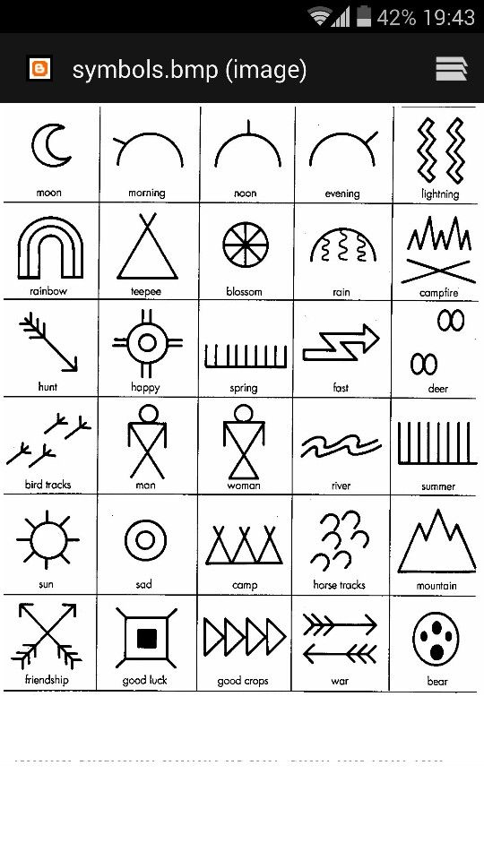 Pin By Dp On Art American Symbols Native American Symbols Indian Symbols