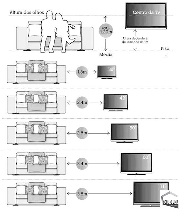 Acerte Nas Medidas Da Tv Interiores Design De Casa E Decoracao