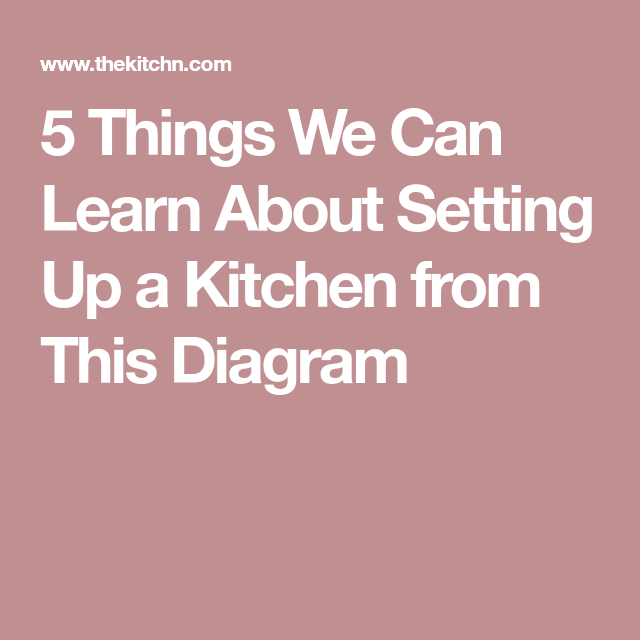 Learn Kitchen Design: 5 Things We Can Learn About Setting Up A Kitchen From This