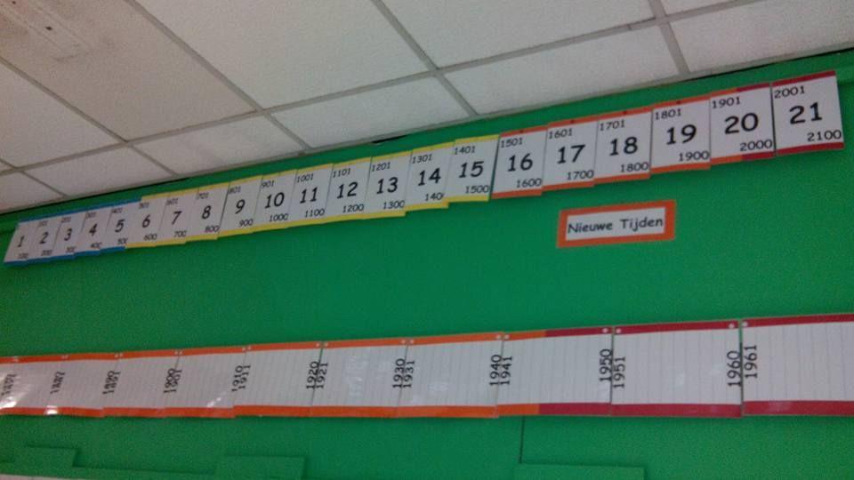 tijdsband voor derde en vierde leerjaar