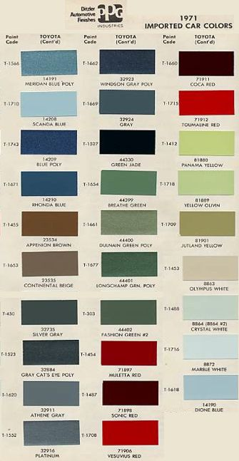 toyota ppg color code book sheets 1971 - Color Code Book