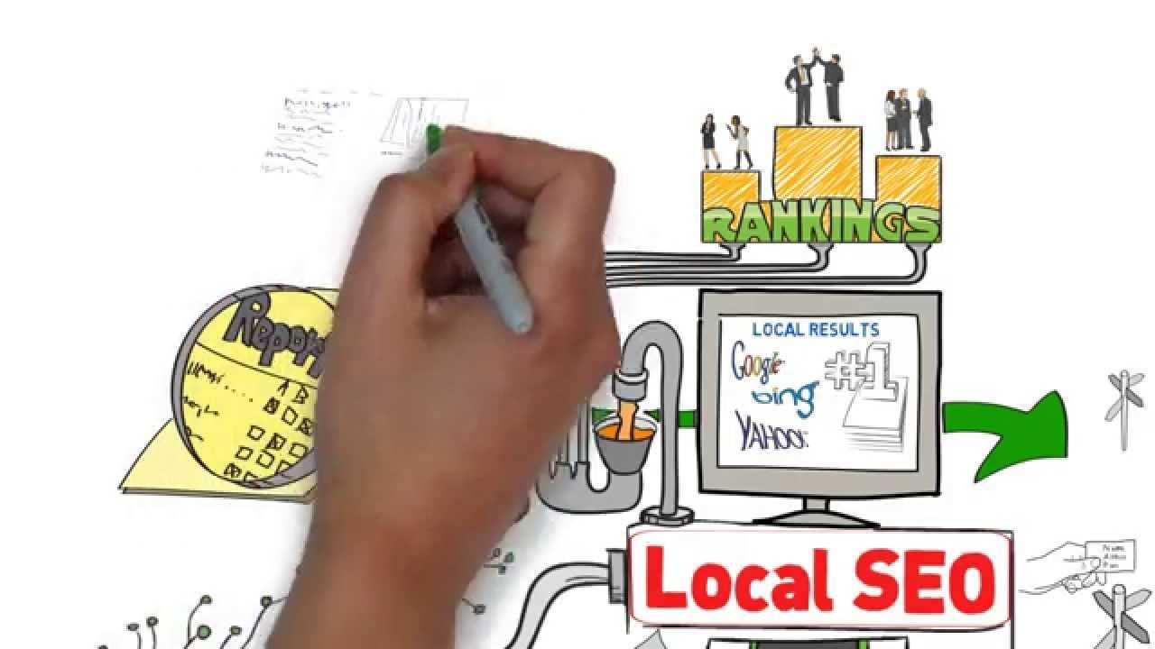 Learn about local SEO website optimization through this