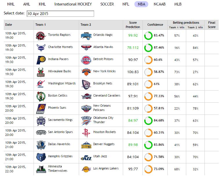 ★ ¿Quieres recibir las predicciones de la NBA?☝ http://gr8.com/r/Q5jHM/E/MOjL  #NBA #PlayoffsNBA #PrediccionesDeportivasGanadoras #NBAPicks