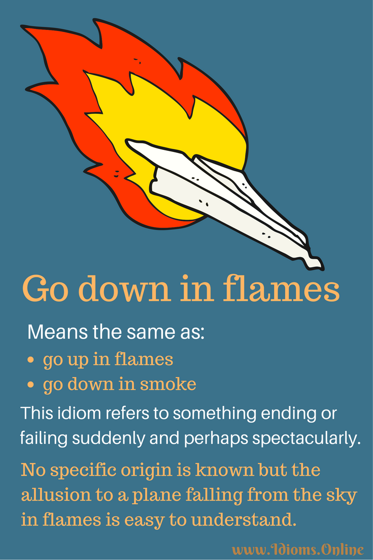 Meaning and origin of the idiom 'go down in flames.' It