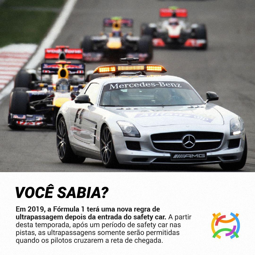Regras da Fórmula 1 em 2020 pontuação, pneus e treino