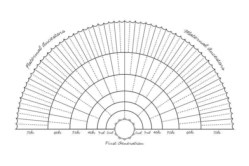 Seven Generation Fan Chart By Melindabryantphoto On Etsy Family