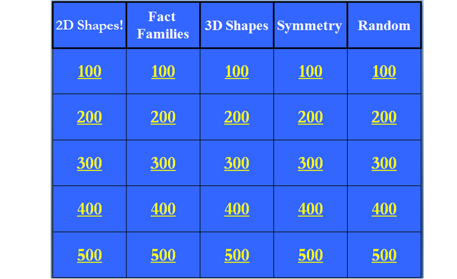 2D and 3D Shapes Jeopardy Review Game {FREE} Lisa's