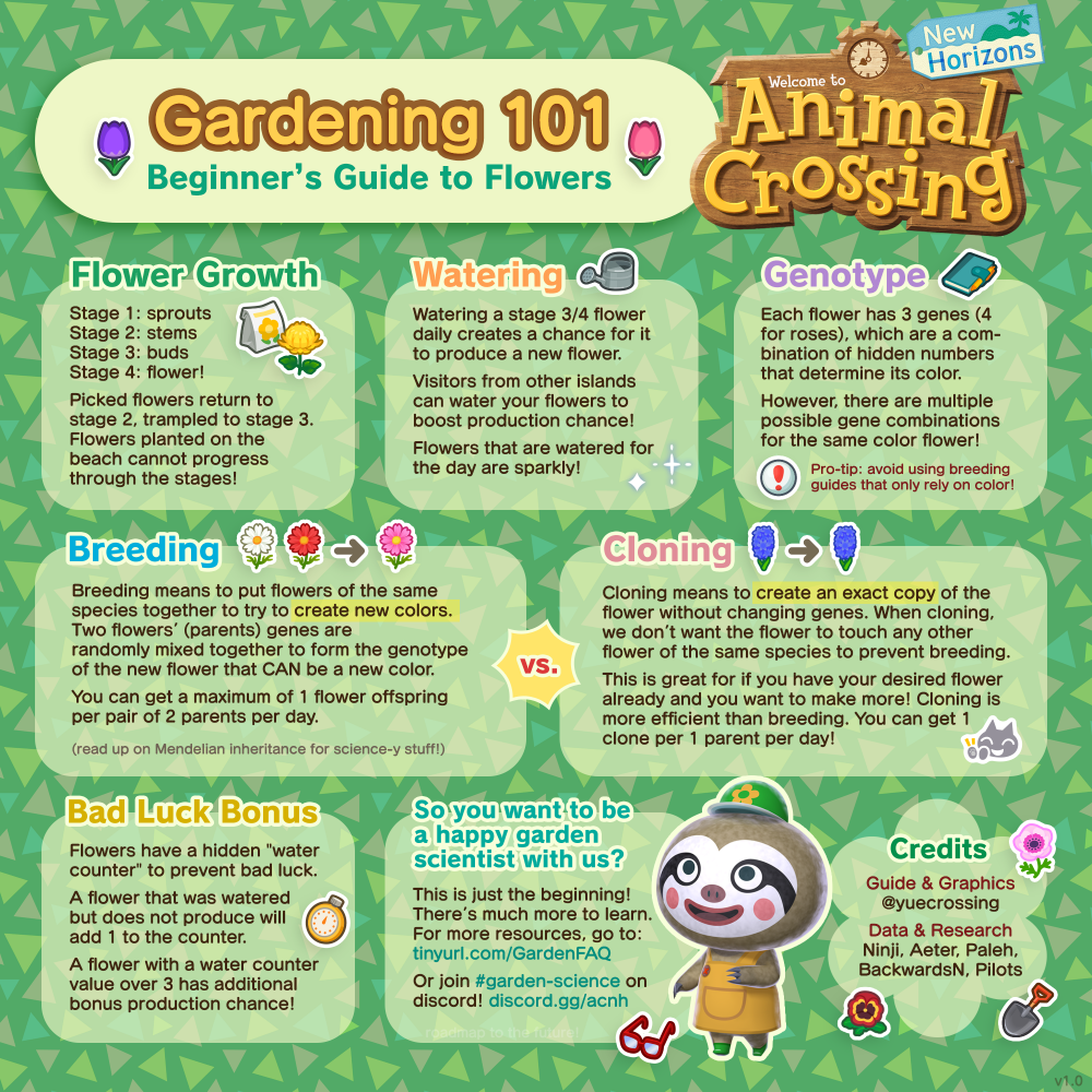 Pin On Animal Crossing Stuffs