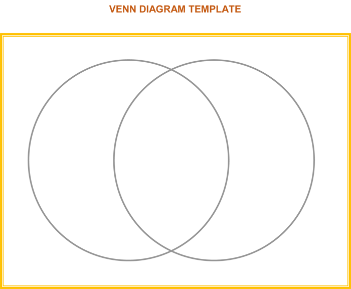 Venn diagram template yahoo image search results venn diagram venn diagram template yahoo image search results ccuart Choice Image
