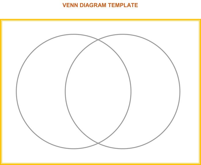 Triple Venn Diagram Maker Yelomphonecompany