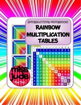 Free Rainbow Multiplication Charts In Three Sizes At The Miss Jude