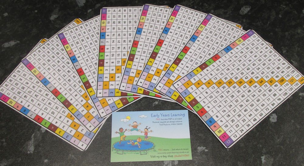 Handy Size Multiplication Table, full colour ~ KS 2 - 4 learning - multiplication table