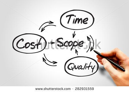 Management Principles Stock Photos, Images, & Pictures | Shutterstock