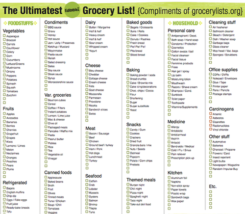 Grocery List  Grocery Checklist Easy And Printing