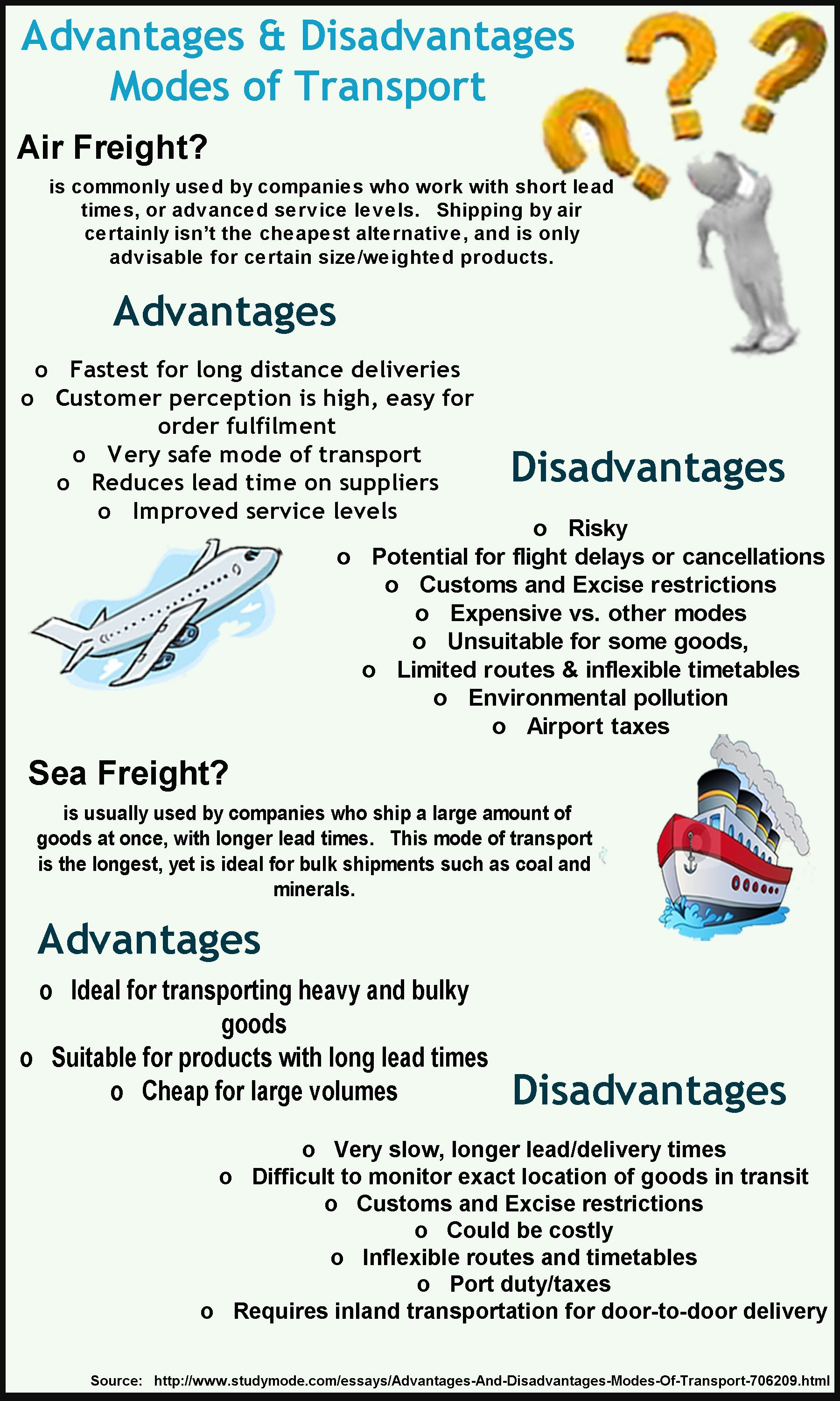 The Advantages And Disadvantages Of The Different Modes Of