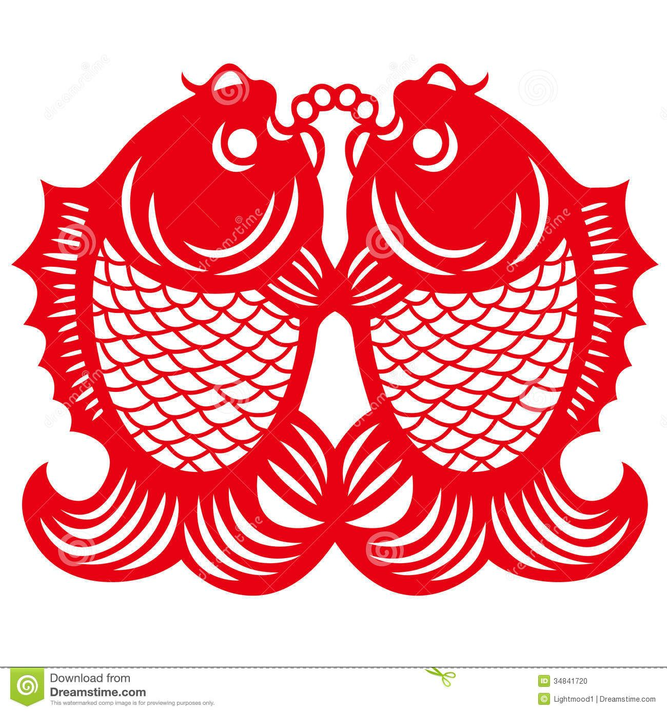 Double fishes chinese characters fish yu identical phonetically double fishes chinese characters fish yu identical phonetically buycottarizona Gallery