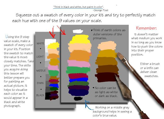 Understanding Color Theory colour - understanding colour values | charles sovek | pinterest