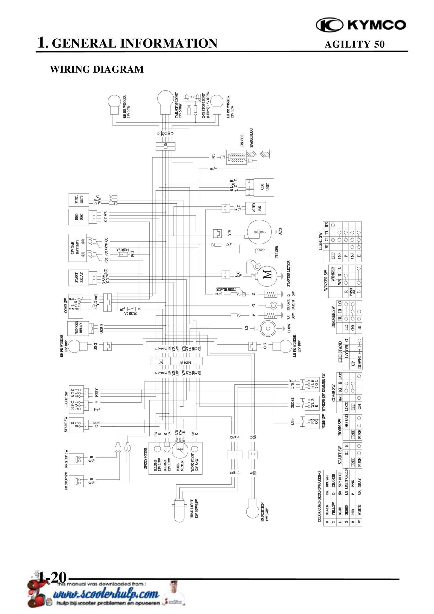 Kymco Agility 50 Wiring Diagram  U2013 Volovets Info