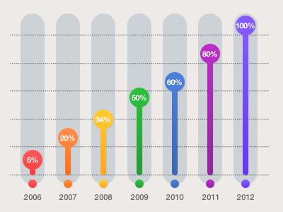 Bar Chart Bar Graph Design Chart Infographic Infographic Powerpoint