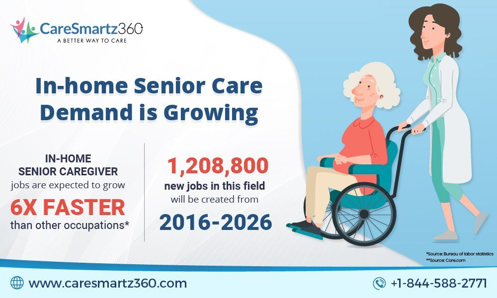 In Home Senior Care Demand Is Growing Caregiver Jobs Senior Care Senior Caregiver