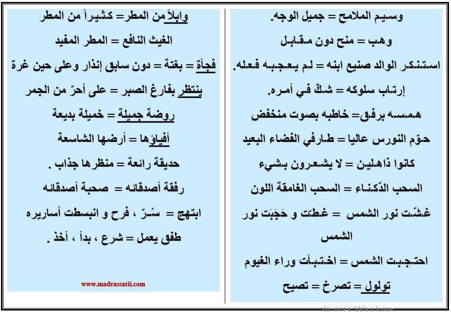 مفردات لغة عربية 2 موقع مدرستي كوم Math Math Equations Bullet Journal