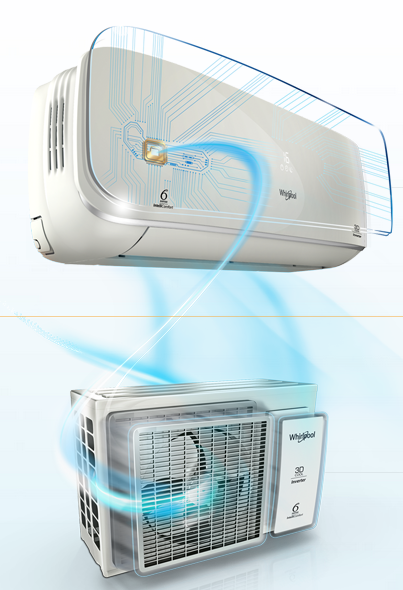 Nowadays, home appliances like window air conditioner are