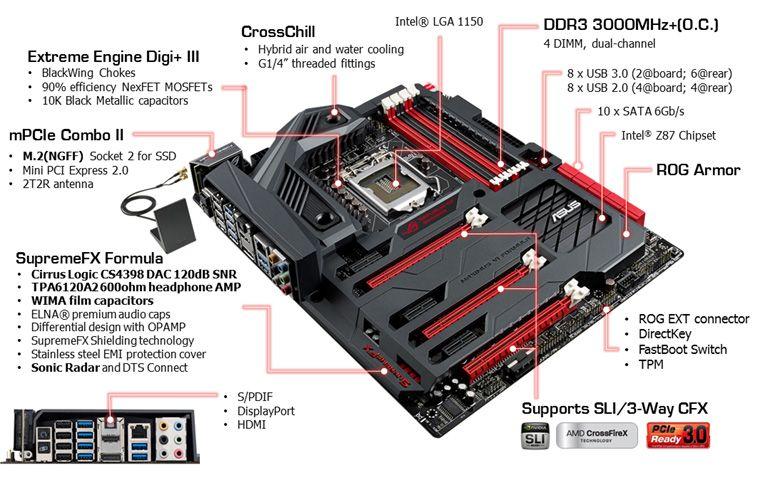Asus Maximus Vi Formula Gaming Motherboard Layout Pc Parts Asus