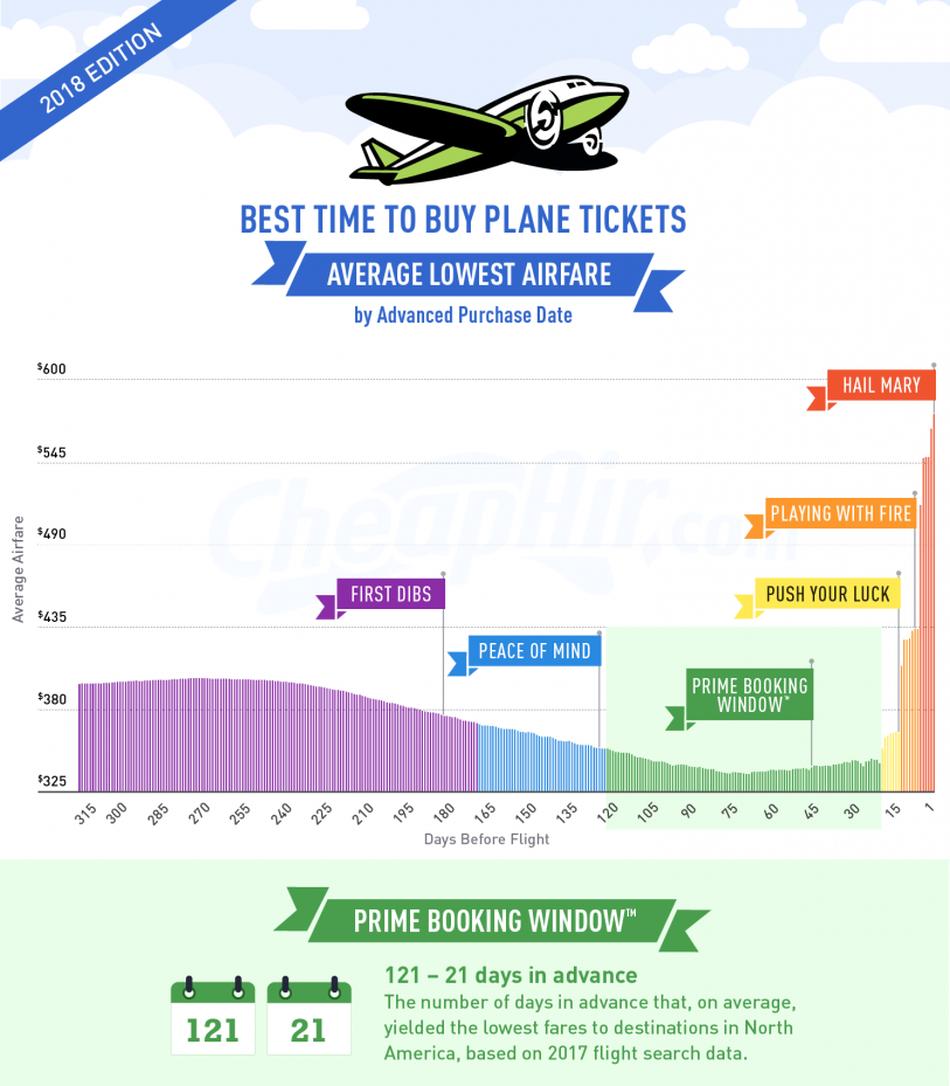5822f0f93fc2e27848a67d1c77c8c72e - Use Vpn To Buy Plane Tickets