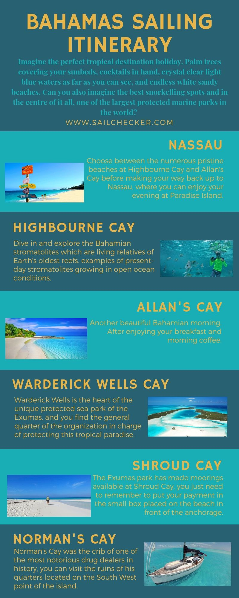 how much to charter a yacht in the bahamas